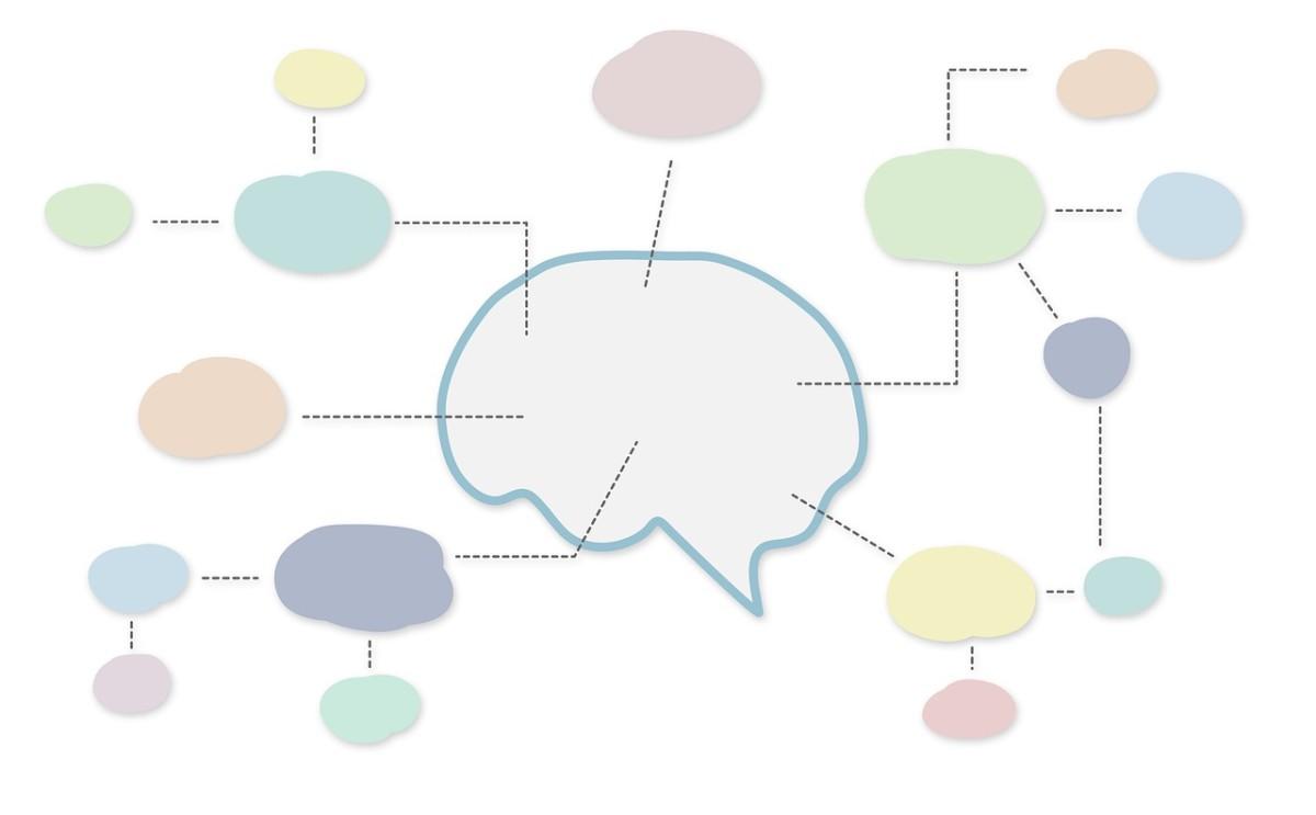 Como utilizar mapa mental em sala de aula
